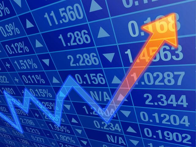 Haack Index Trading Zertifikat